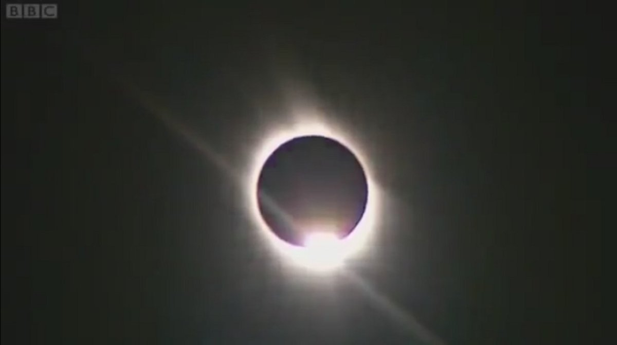 Total solar eclipse: coincidence?