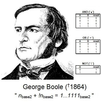 George Boole (and various numerical thingumijigs)