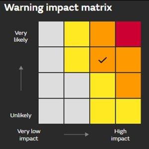 The UK Met Office's 'warning impact matrix', showing 'amber' ticked