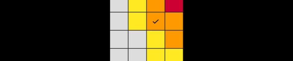 UK Met Office warning impact matrix (amber)
